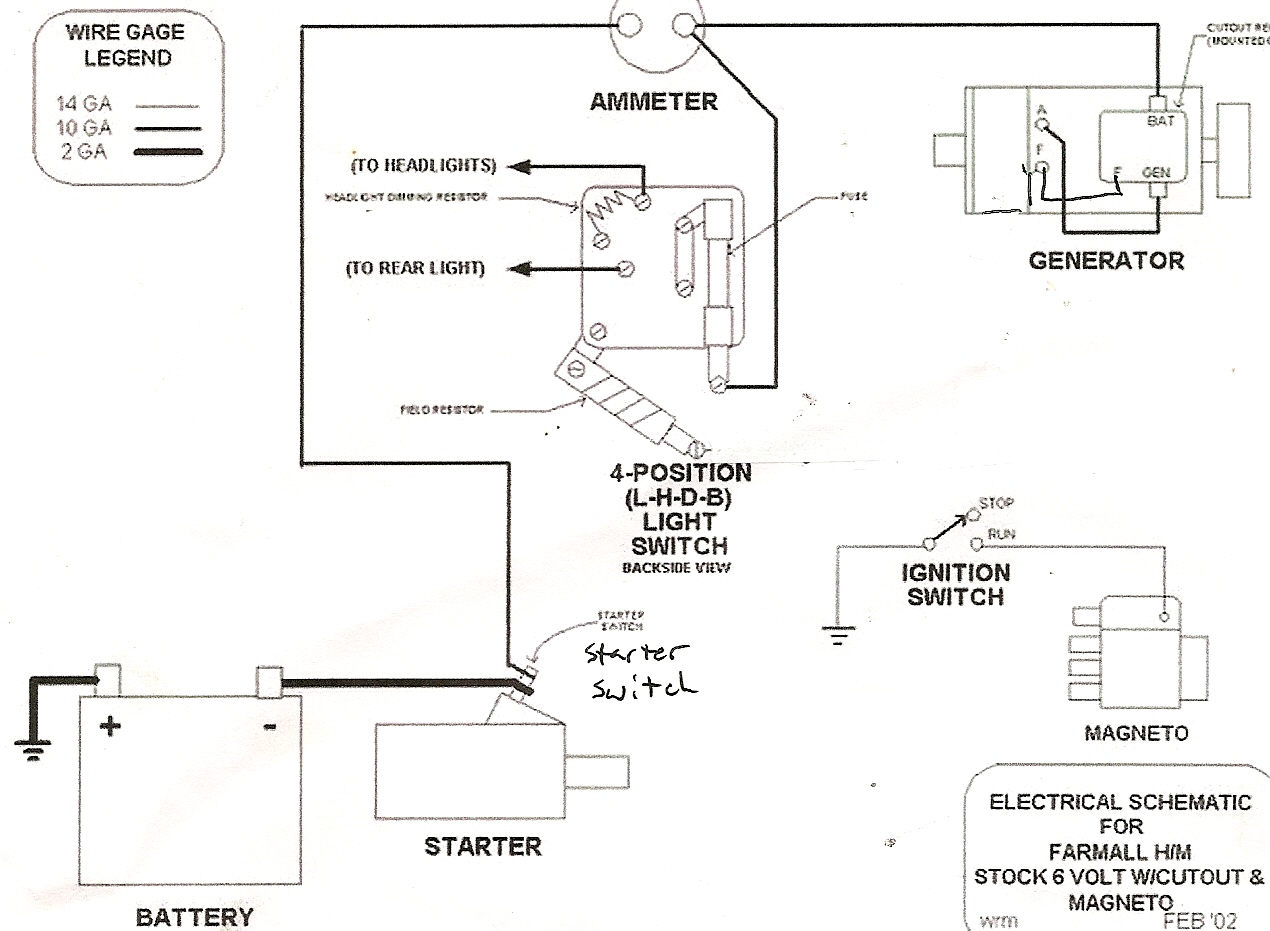 FGF_422] For A Farmall H Tractor Wiring | solid-linear wiring diagram  option | solid-linear.confort-satisfaction.frConfort Satisfaction