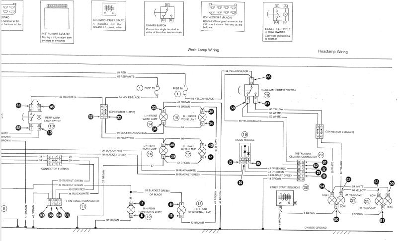 case ih wiring diagrams - fusebox and wiring diagram layout-dozen - layout -dozen.parliamoneassieme.it  diagram database