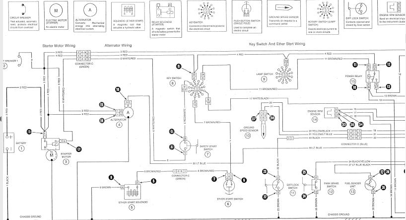 Case-IH 885XL: Anyone got a wiring diagram? - General IH - Red Power  Magazine CommunityRed Power Magazine