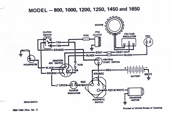 Cub Cadet Clutch Switch Wiring - Fusebox and Wiring Diagram cable-taxi -  cable-taxi.crealla.itdiagram database