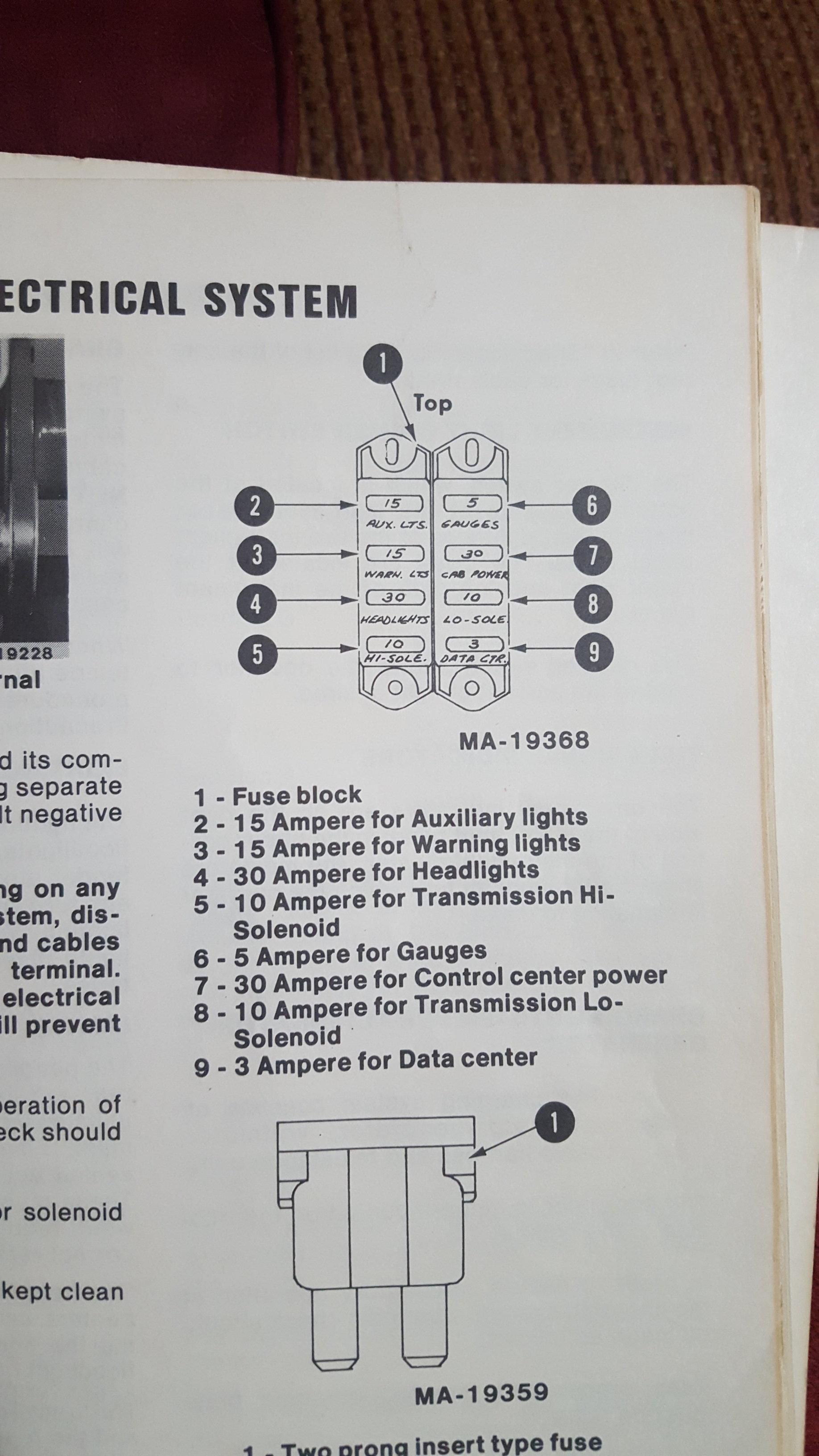 1086 International Tractor Wiring Diagram Wiring Diagram Frame Frame Cfcarsnoleggio It