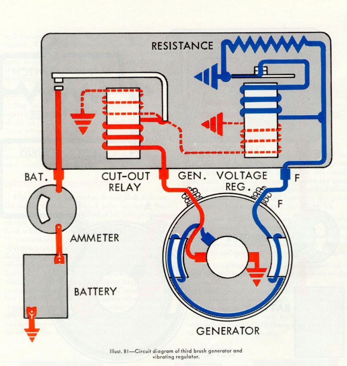 farmall h voltage regulator problems - technical ih talk - red power  magazine community  red power magazine