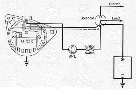 Lucas Starter Solenoid Wiring Diagram from redpowerphotos.s3.us-east-2.amazonaws.com
